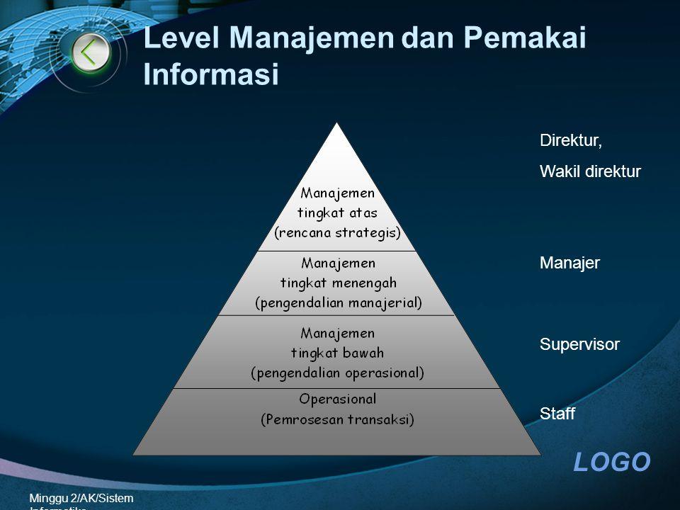 LOGO Minggu 2/AK/Sistem Informatika Level Manajemen dan Pemakai Informasi Direktur, Wakil direktur Manajer Supervisor Staff