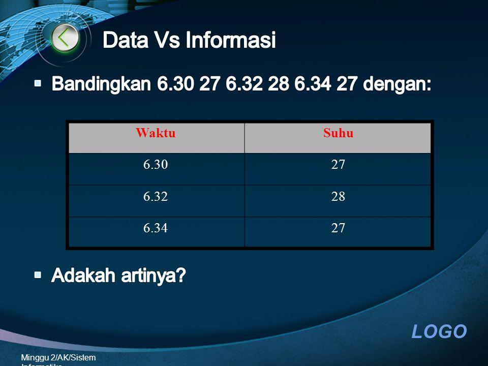 LOGO Minggu 2/AK/Sistem Informatika WaktuSuhu 6.3027 6.3228 6.3427