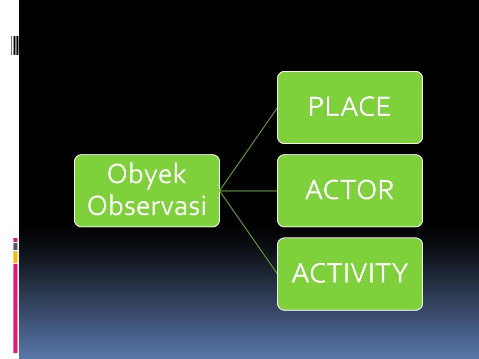  Space : Ruang dalam aspek fisiknya  Actor : Semua orang yang terlibat  Object : Seperangkat kegiatan yang dilakukan  Act : perbuatan atau tindakan tertentu  Event : rangkaian aktivitas yang dikerjakan  Time : urutan kegiatan  Goal : tujuan yang ingin dicapai  Feeling : emosi yang dirasakan dan diekspresikan