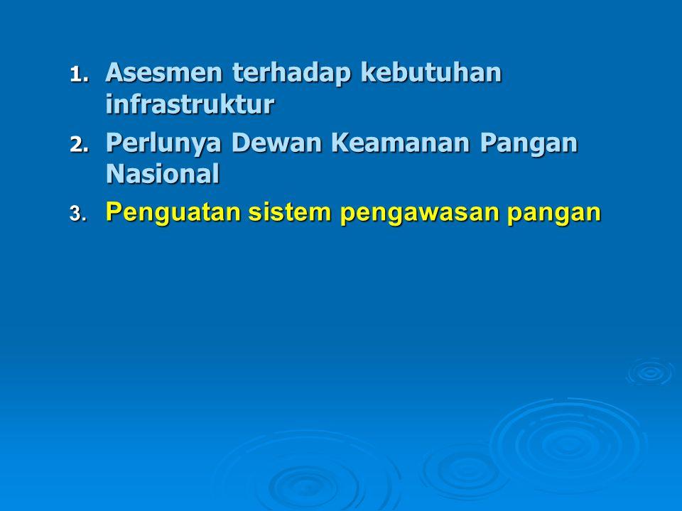 1. Asesmen terhadap kebutuhan infrastruktur 2. Perlunya Dewan Keamanan Pangan Nasional 3.
