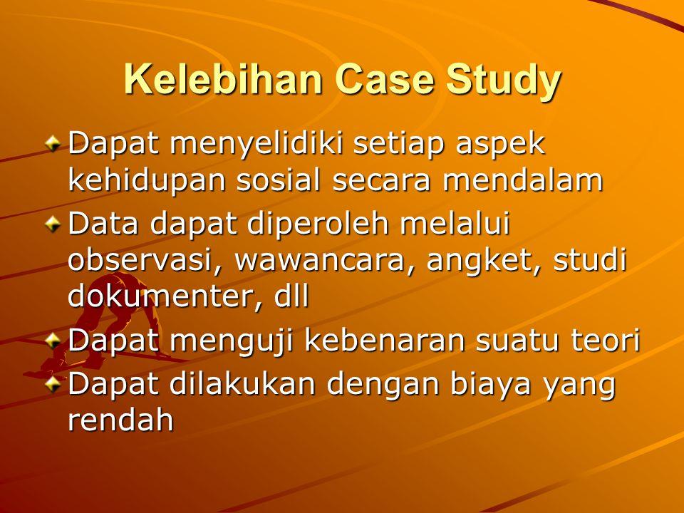 Kelebihan Case Study Dapat menyelidiki setiap aspek kehidupan sosial secara mendalam Data dapat diperoleh melalui observasi, wawancara, angket, studi