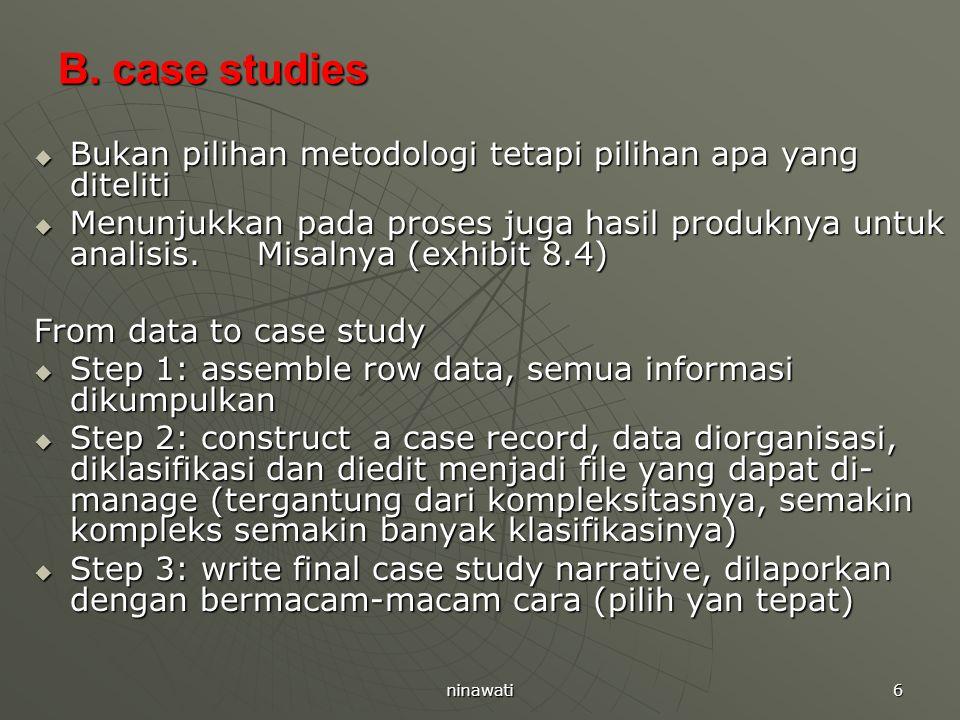 ninawati 6 B. case studies  Bukan pilihan metodologi tetapi pilihan apa yang diteliti  Menunjukkan pada proses juga hasil produknya untuk analisis.