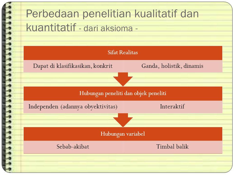 Perbedaan penelitian kualitatif dan kuantitatif - dari aksioma - Hubungan variabel Sebab-akibatTimbal balik Hubungan peneliti dan objek peneliti Indep