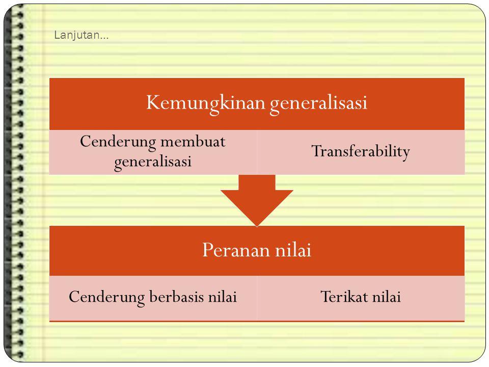 Lanjutan... Peranan nilai Cenderung berbasis nilaiTerikat nilai Kemungkinan generalisasi Cenderung membuat generalisasi Transferability