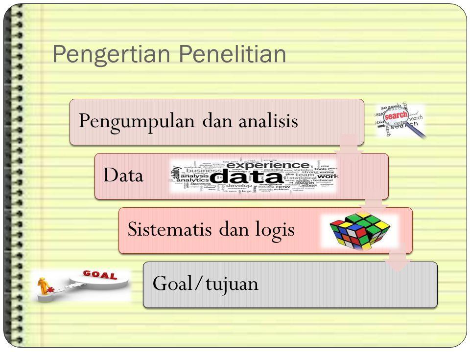 Pengertian Penelitian Pengumpulan dan analisisDataSistematis dan logisGoal/tujuan