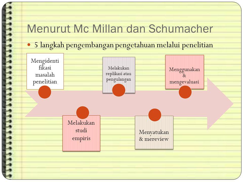 Menurut Mc Millan dan Schumacher 5 langkah pengembangan pengetahuan melalui penelitian Mengidenti fikasi masalah penelitian Melakukan studi empiris Me