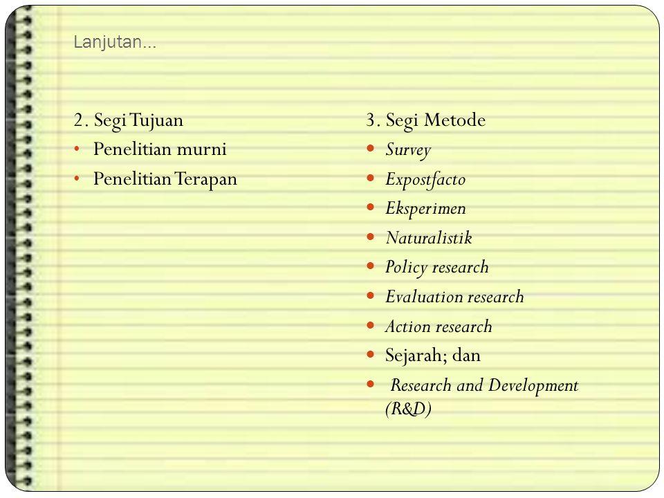 Lanjutan... 2. Segi Tujuan Penelitian murni Penelitian Terapan 3. Segi Metode Survey Expostfacto Eksperimen Naturalistik Policy research Evaluation re
