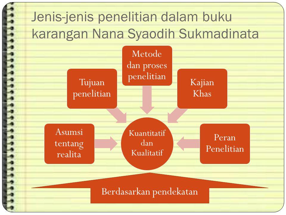 Jenis-jenis penelitian dalam buku karangan Nana Syaodih Sukmadinata Kuantitatif dan Kualitatif Asumsi tentang realita Tujuan penelitian Metode dan pro