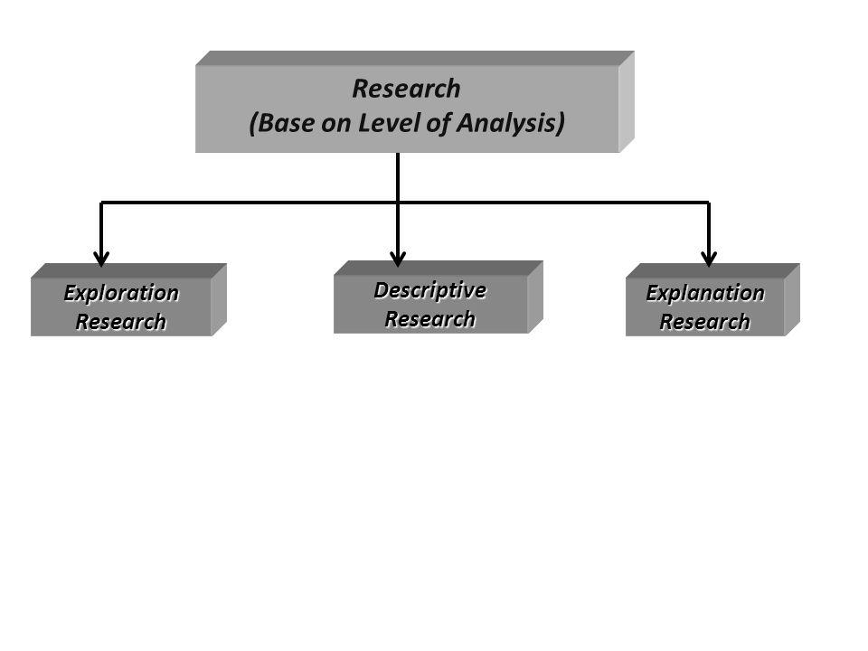 JENIS PENELITIAN BasicApplied Research