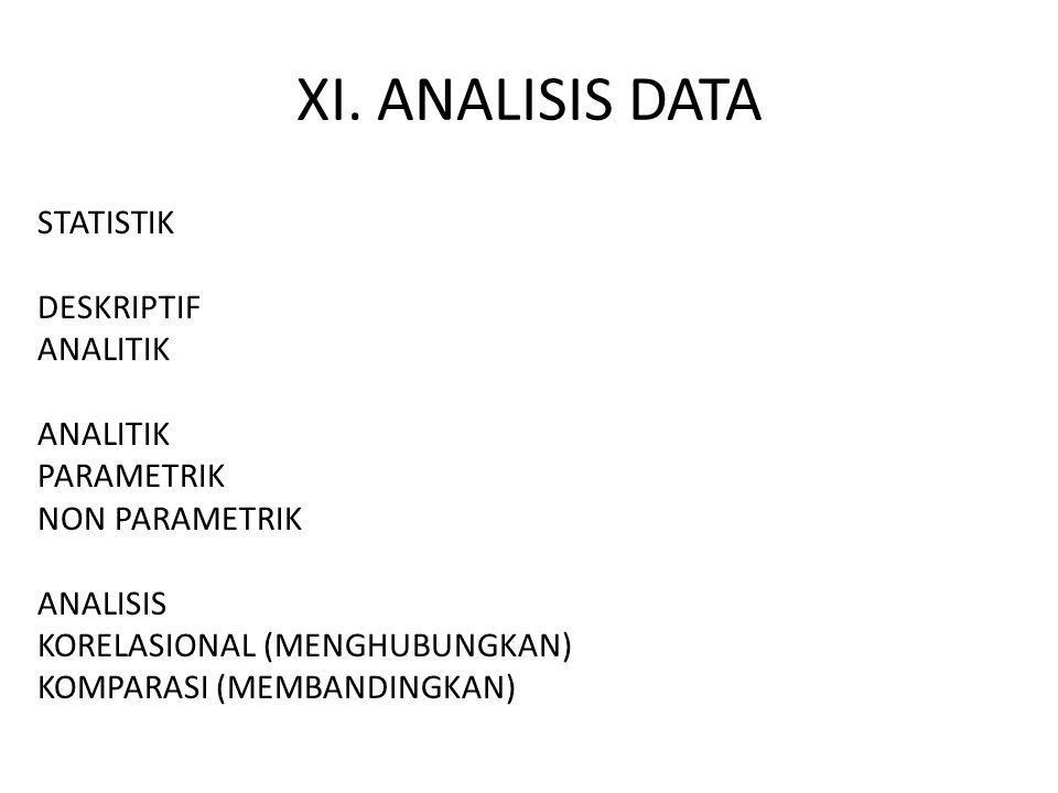 9 PENGOLAHAN DATA EDITINGCODINGTABULATING