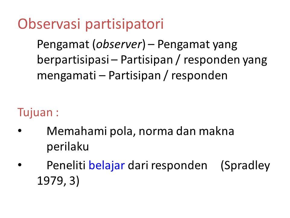 METODA PENGUMPULAN DATA 1)Observasi partisipatori 2)Wawancara mendalam 3)Pengumpulan dokumen 4)Diskusi Kelompok Terarah