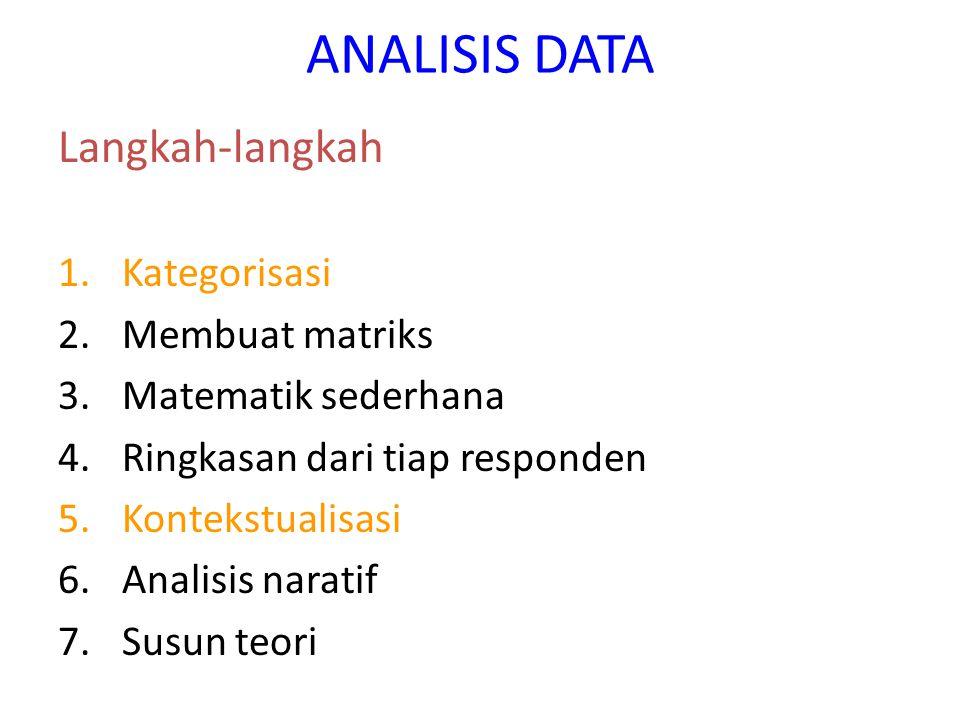 ANALISIS DATA Selama penelitian 1.Penulisan Memo (catatan pribadi - kontemplasi) 2.Transkripsi hasil rekaman / catatan 3.Evaluasi harian / mingguan /