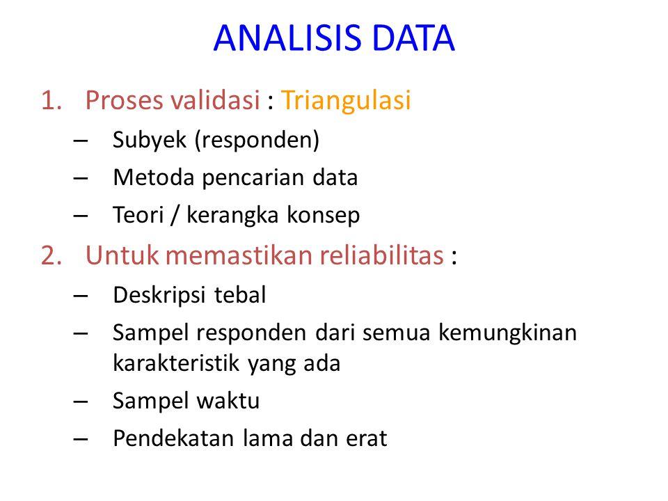 ANALISIS DATA Langkah-langkah 1.Kategorisasi 2.Membuat matriks 3.Matematik sederhana 4.Ringkasan dari tiap responden 5.Kontekstualisasi 6.Analisis nar
