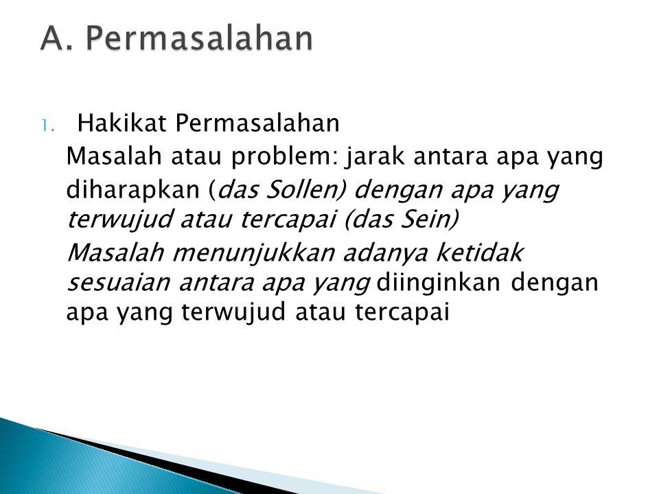 1. Hakikat Permasalahan Masalah atau problem: jarak antara apa yang diharapkan (das Sollen) dengan apa yang terwujud atau tercapai (das Sein) Masalah