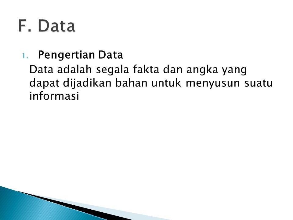 1. Pengertian Data Data adalah segala fakta dan angka yang dapat dijadikan bahan untuk menyusun suatu informasi