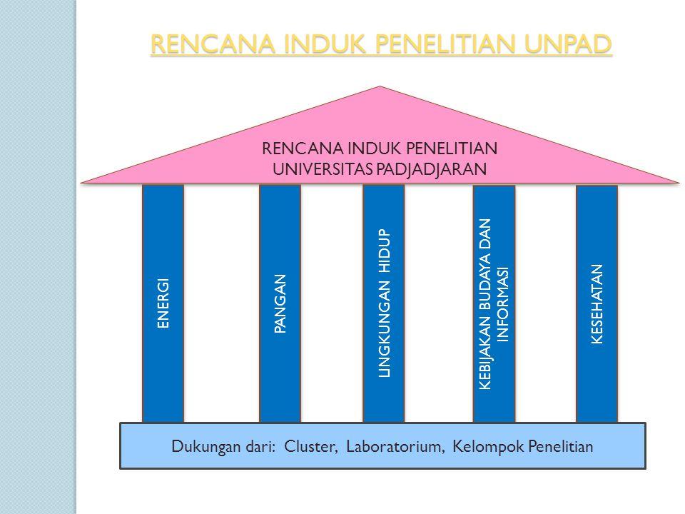 RENCANA INDUK PENELITIAN UNIVERSITAS PADJADJARAN ENERGI PANGAN LINGKUNGAN HIDUP KEBIJAKAN BUDAYA DAN INFORMASI KESEHATAN Dukungan dari: Cluster, Labor