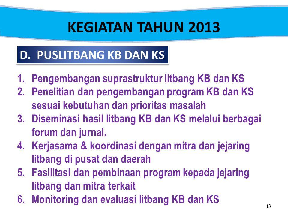 KEGIATAN TAHUN 2013 1.Pengembangan suprastruktur litbang KB dan KS 2.Penelitian dan pengembangan program KB dan KS sesuai kebutuhan dan prioritas masa