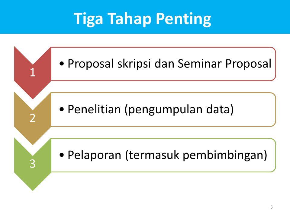 1 Proposal skripsi dan Seminar Proposal 2 Penelitian (pengumpulan data) 3 Pelaporan (termasuk pembimbingan) 3 Tiga Tahap Penting