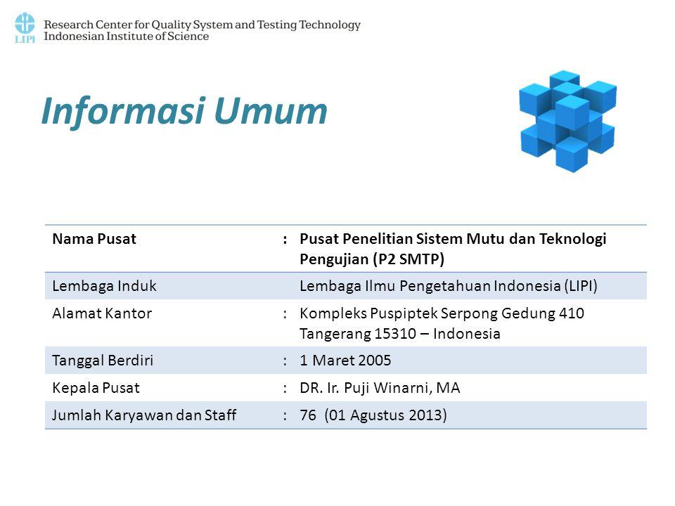 Mitra Strategis Kami Badan Koordinasi Survey dan Pemetaan nasional (Bakorsurtanal )ITN Carrefour Indonesia Delta Jaya Mas, PT Djarum Kudus, PT – Kudus HM.