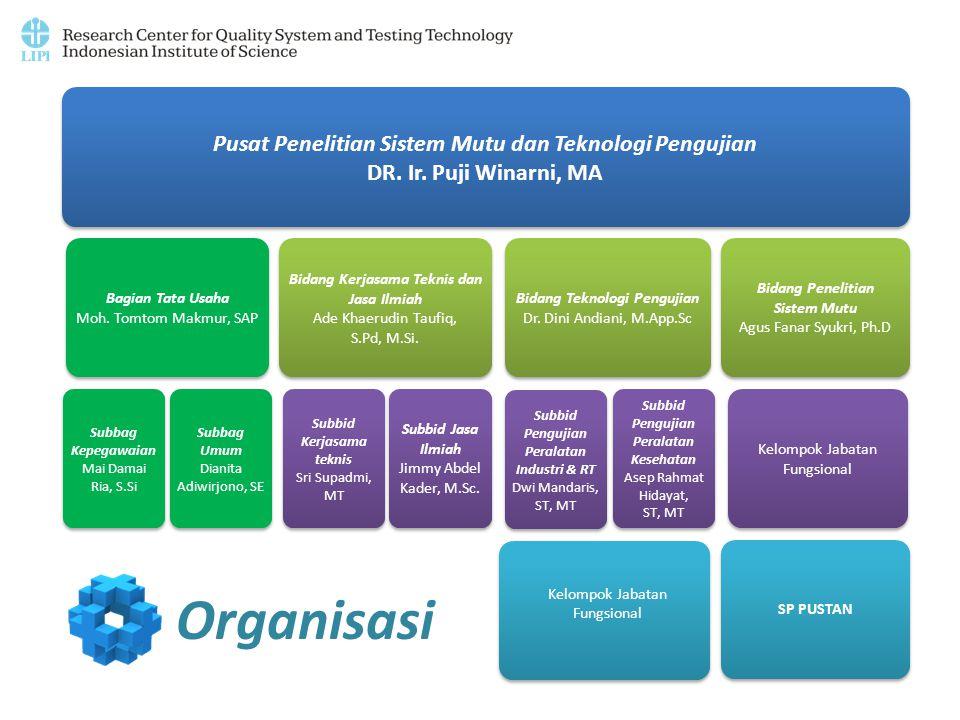 Organisasi Pusat Penelitian Sistem Mutu dan Teknologi Pengujian DR. Ir. Puji Winarni, MA Bagian Tata Usaha Moh. Tomtom Makmur, SAP Subbag Kepegawaian