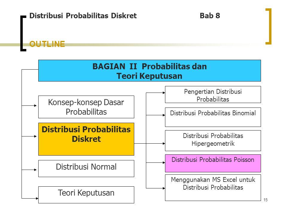 15 OUTLINE Distribusi Probabilitas Diskret Bab 8 BAGIAN II Probabilitas dan Teori Keputusan Menggunakan MS Excel untuk Distribusi Probabilitas Konsep-