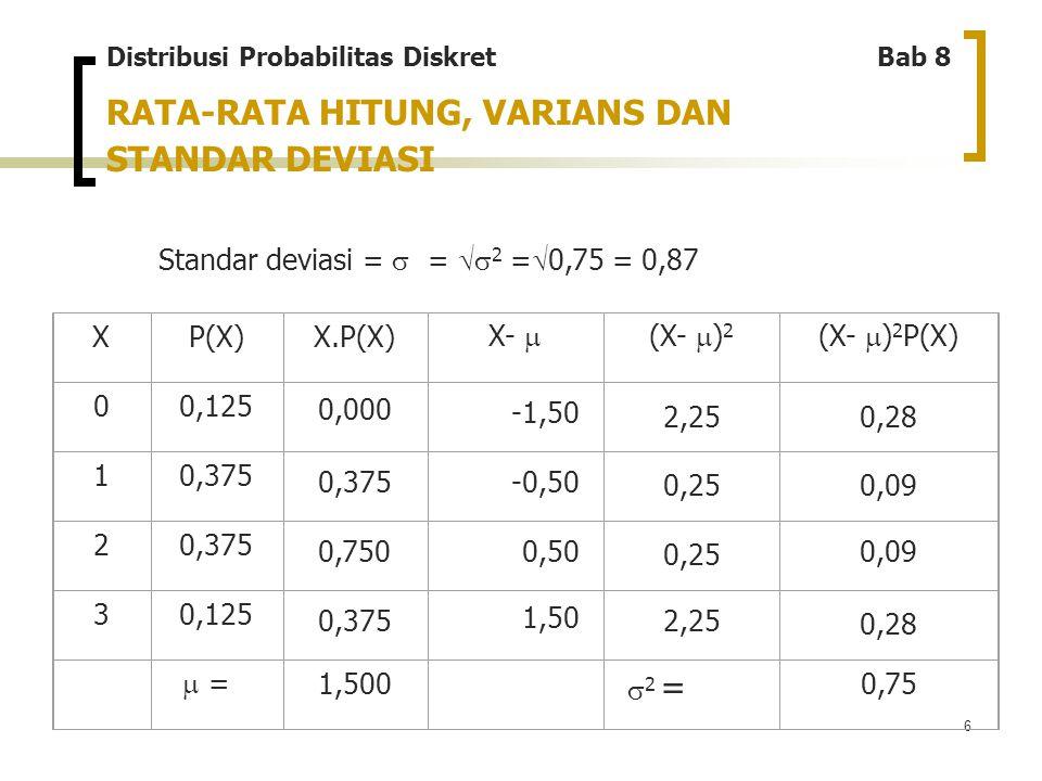 6 RATA-RATA HITUNG, VARIANS DAN STANDAR DEVIASI XP(X)X.P(X) X-  (X-  ) 2 (X-  ) 2 P(X) 00,125 0,000 -1,50 2,250,28 10,375 -0,50 0,250,09 20,375 0,7