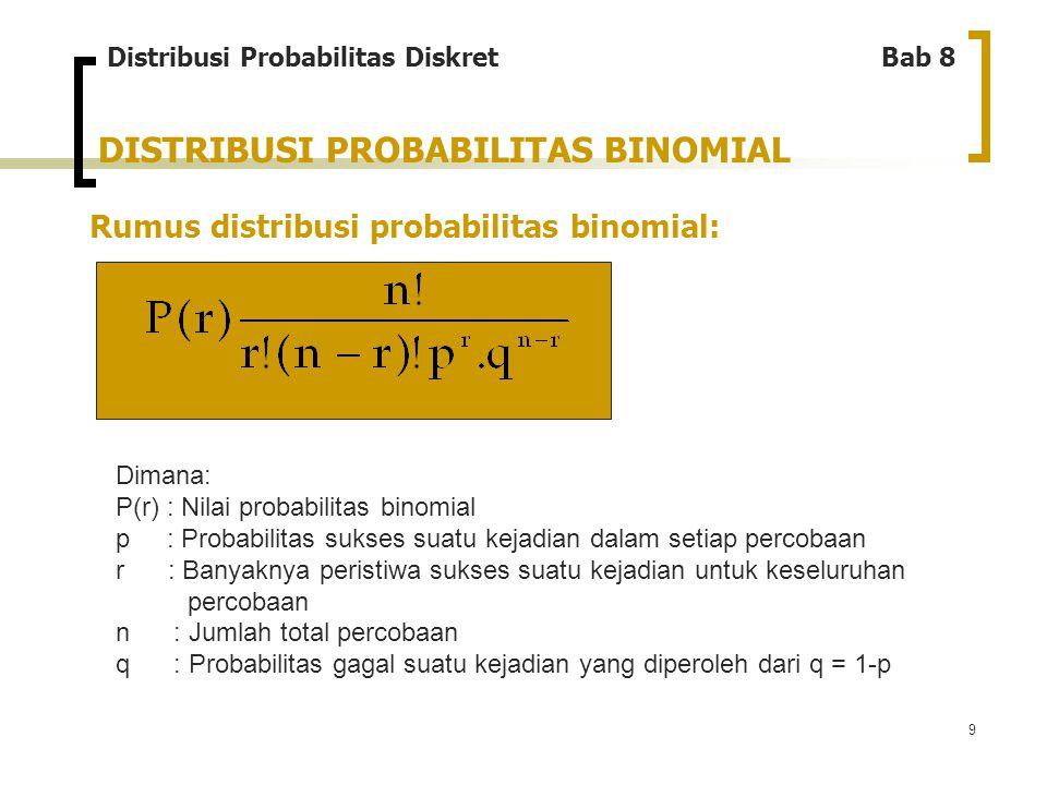 9 DISTRIBUSI PROBABILITAS BINOMIAL Rumus distribusi probabilitas binomial: Distribusi Probabilitas Diskret Bab 8 Dimana: P(r) : Nilai probabilitas bin