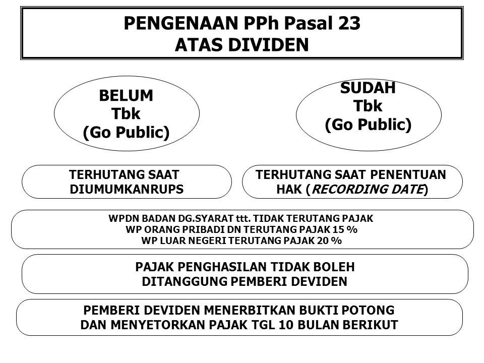 PENGENAAN PPh Pasal 23 ATAS DIVIDEN BELUM Tbk (Go Public) SUDAH Tbk (Go Public) TERHUTANG SAAT PENENTUAN HAK (RECORDING DATE) TERHUTANG SAAT DIUMUMKAN