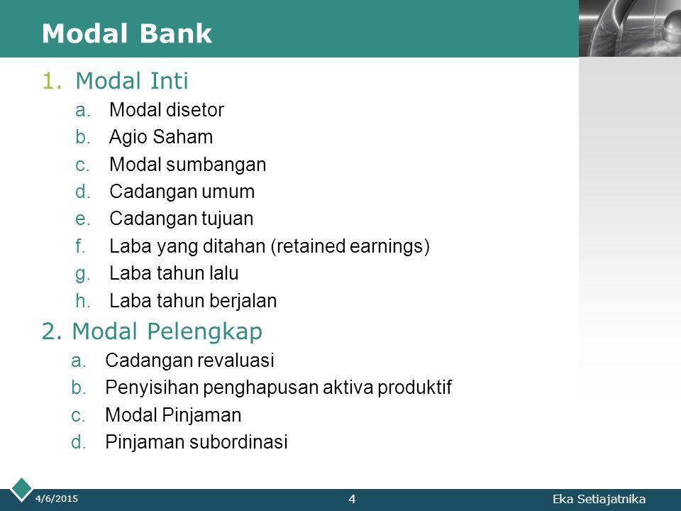 LOGO Modal Bank 1.Modal Inti a.Modal disetor b.Agio Saham c.Modal sumbangan d.Cadangan umum e.Cadangan tujuan f.Laba yang ditahan (retained earnings)