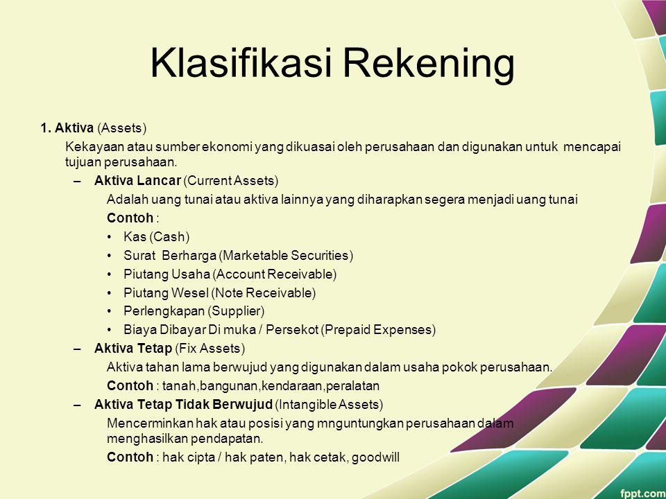 Klasifikasi Rekening 1. Aktiva (Assets) Kekayaan atau sumber ekonomi yang dikuasai oleh perusahaan dan digunakan untuk mencapai tujuan perusahaan. –Ak