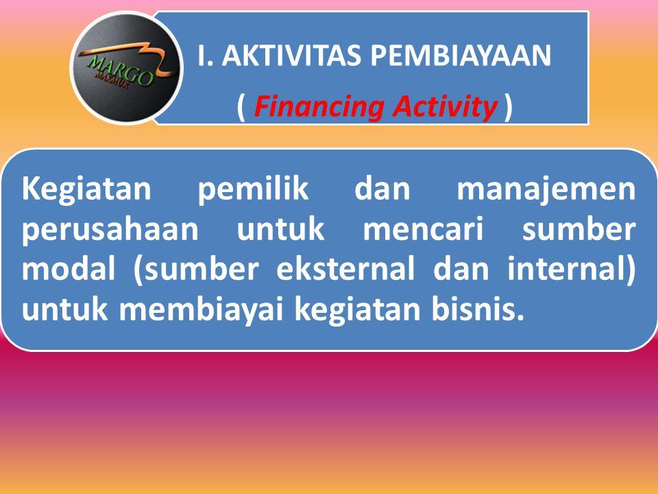 Tugas Manajer Keuangan Secara garis besar tugas manajer keuangan menyangkut : 1.Keputusan investasi (Use of funds) 2.Keputusan pemenuhan kebutuhan dan