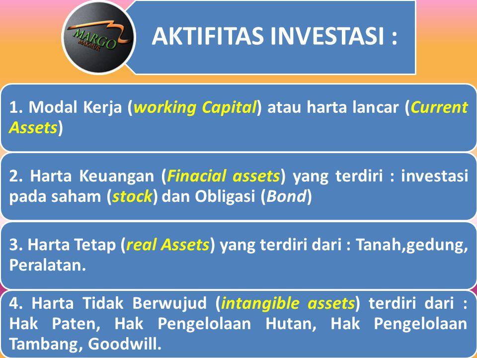 II. AKTIVITAS INVESTASI (Investment activity) Kegiatan penggunaan dana berdasarkan pemikiran hasil yang sebesar-besarnya dan resiko yang sekecil-kecil