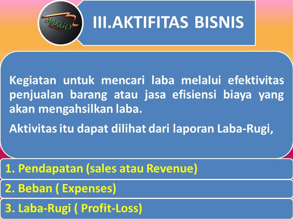 AKTIFITAS INVESTASI : 1. Modal Kerja (working Capital) atau harta lancar (Current Assets) 2. Harta Keuangan (Finacial assets) yang terdiri : investasi
