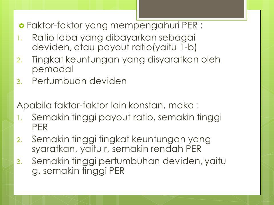  Faktor-faktor yang mempengahuri PER : 1.