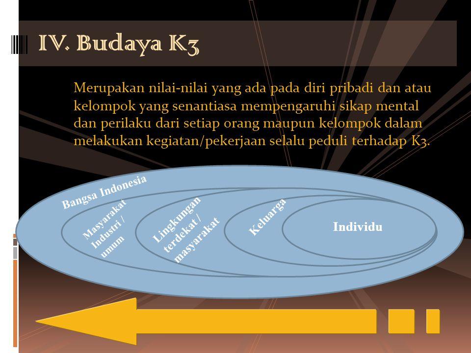 K3 Cermin Kemapanan Perusahaan Perusahaan yang ingin eksis dalam era global adalah yang memberikan jaminan kepada pelanggan dalam bentuk sertifikasi 