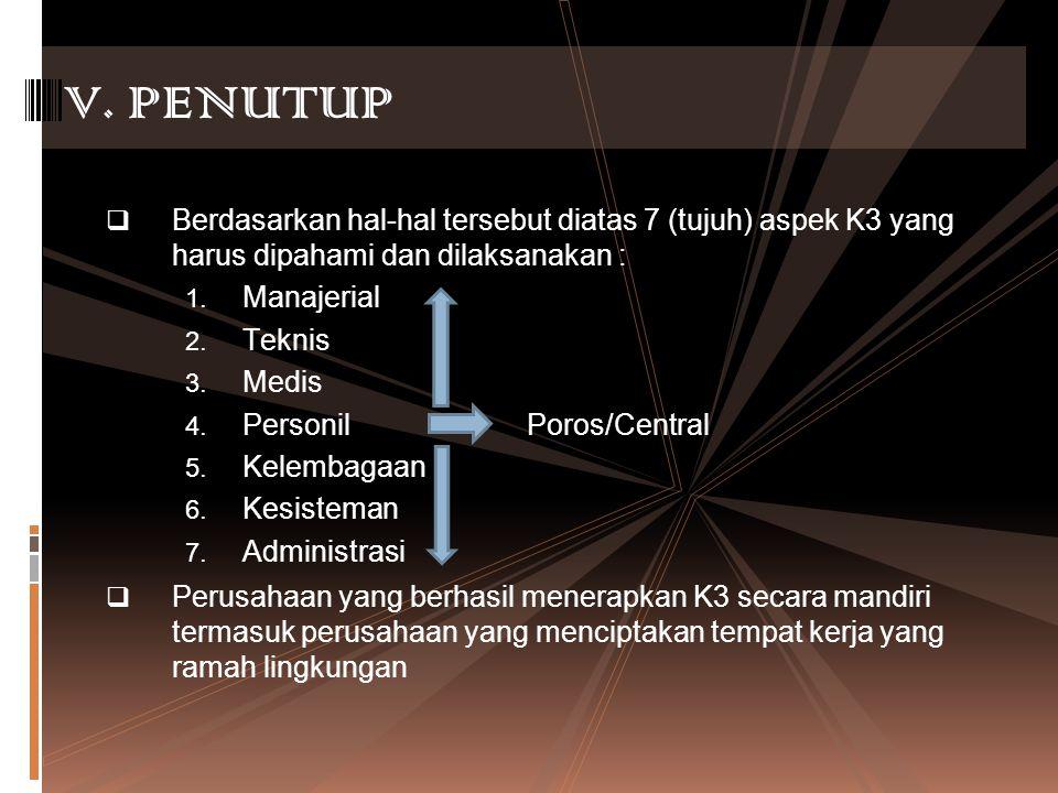 4. Pencapaian Budaya K3 Indonesia Berbudaya K3 Budaya K3 Kebiasaan Melaksanakan K3 Berperilaku K3  Pelaksanaan K3 di perusahaan  Pelaksanaan K3 di m