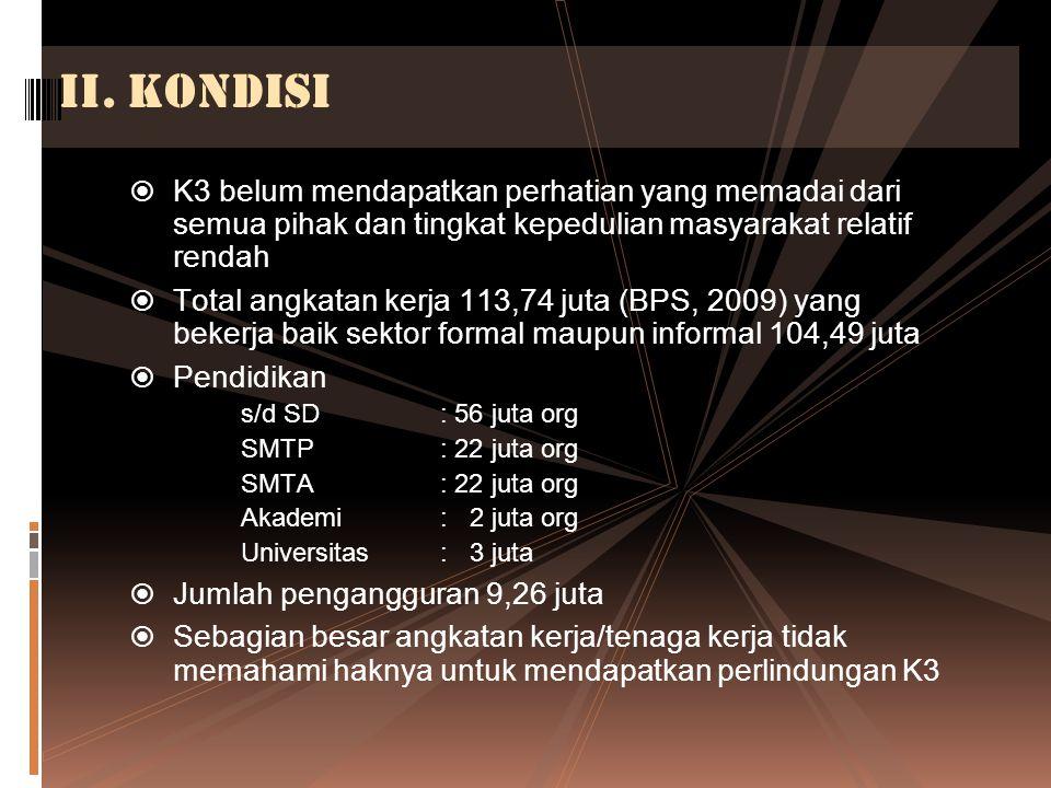 Sebagai Perbandingan Fatalities per 100.000 pekerja per tahun  Indonesia: 20  Malaysia: 8,5  Thailand: 8,9  Singapura: 3,5  Jepang: 2,5  Uni E