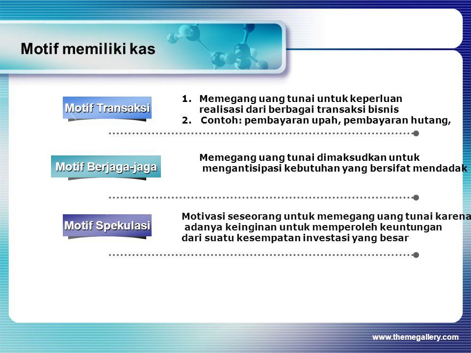 www.themegallery.com Motif memiliki kas Motif Transaksi Motif Berjaga-jaga Motif Spekulasi 1.Memegang uang tunai untuk keperluan realisasi dari berbagai transaksi bisnis 2.