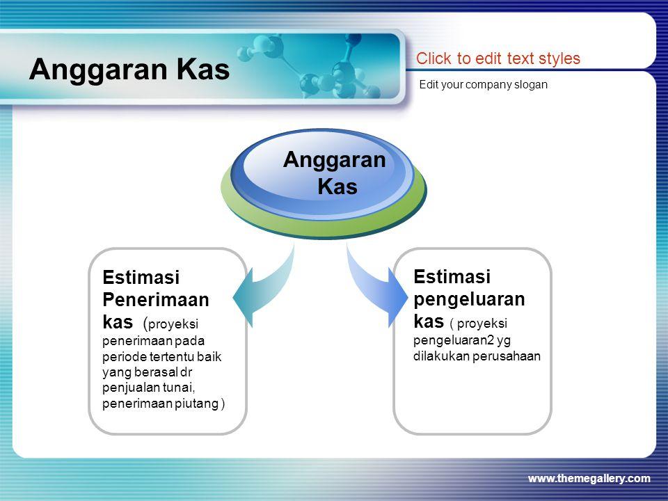 www.themegallery.com Progress Diagram Phase 1 Phase 2 Phase 3