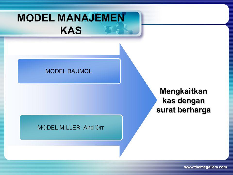 Pola Aliran kas Model Baumol www.themegallery.com t10t2t3 C/2 C1 (2OD/i) C = O= Biaya Transaksi D=Kebutuhan kas pertahun I = Bunga sekurita s