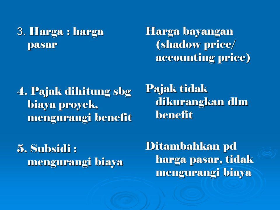 6.Biaya investasi saat permulaan mrp biaya modal sendiri 7.