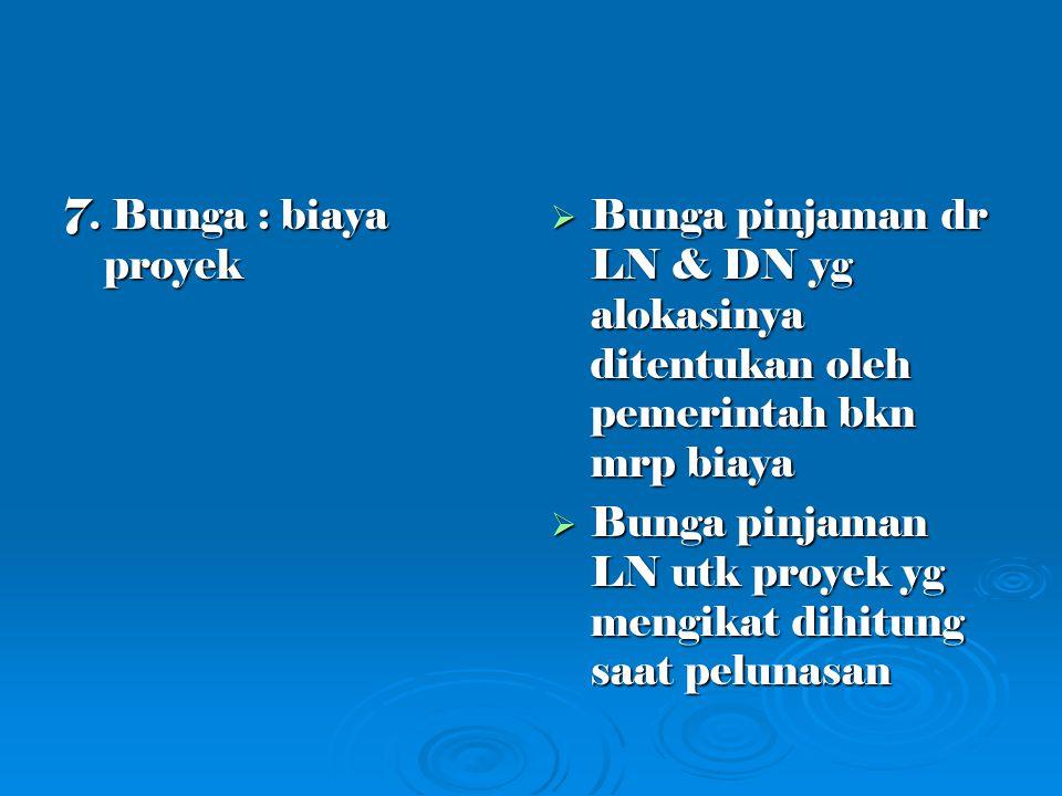 Transfer Payment  Scr individu, transfer payment mrp biaya (pajak) dan manfaat (subsidi).
