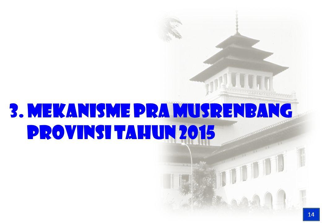 3. Mekanisme pra musrenbang provinsi tahun 2015 14