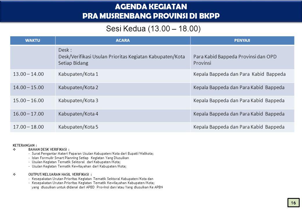 Sesi Kedua (13.00 – 18.00) WAKTUACARAPENYAJI Desk : Desk/Verifikasi Usulan Prioritas Kegiatan Kabupaten/Kota Setiap Bidang Para Kabid Bappeda Provinsi