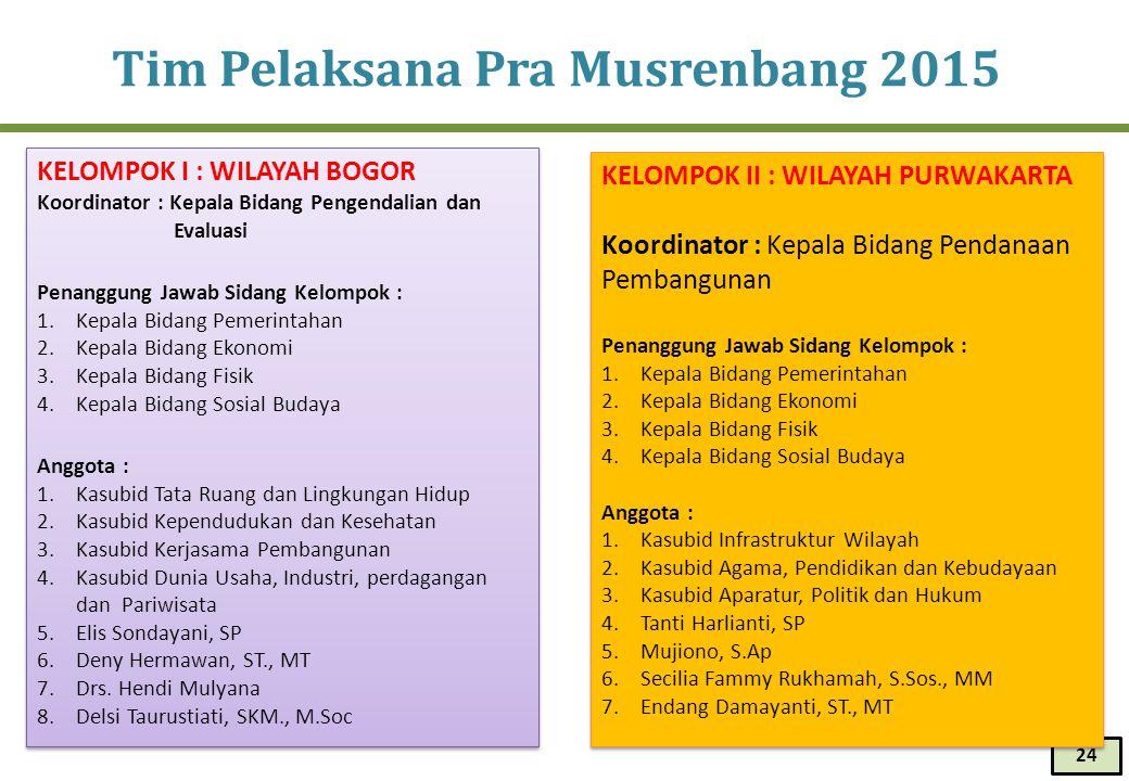 Tim Pelaksana Pra Musrenbang 2015 24 KELOMPOK I : WILAYAH BOGOR Koordinator : Kepala Bidang Pengendalian dan Evaluasi Penanggung Jawab Sidang Kelompok