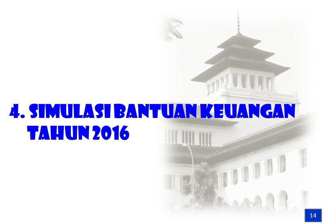 4. Simulasi bantuan keuangan tahun 2016 14
