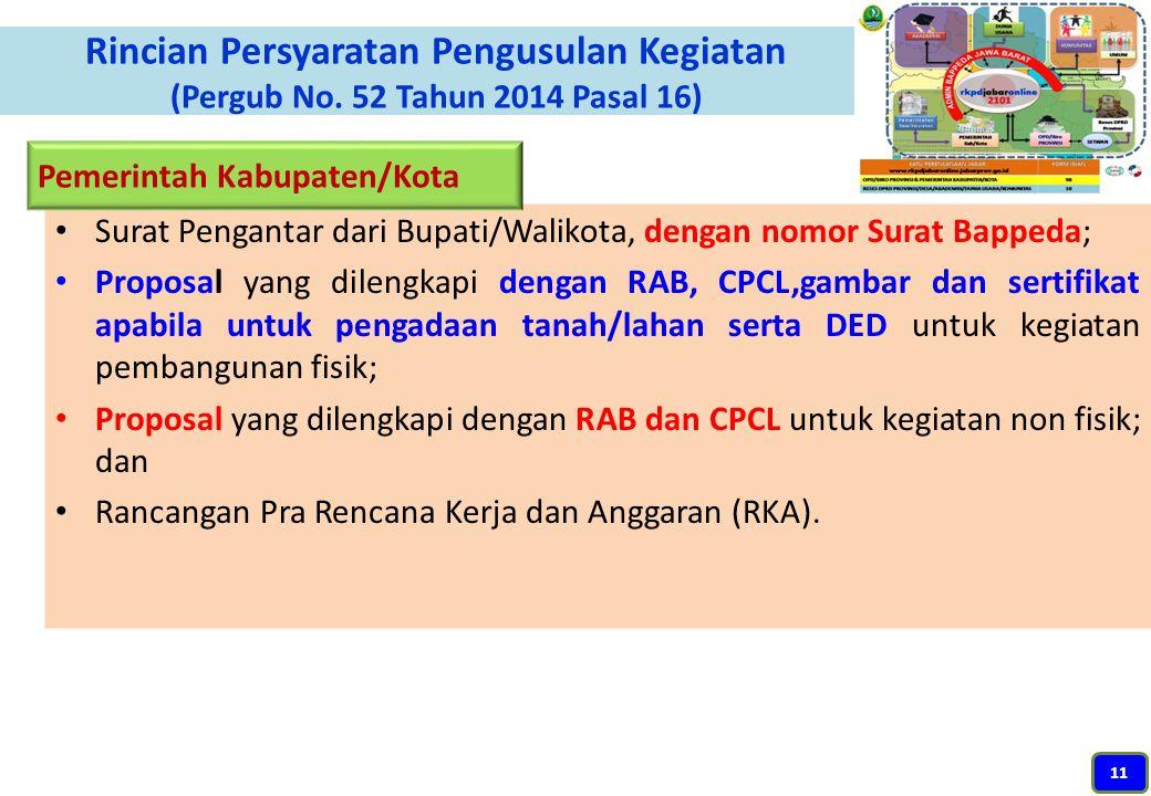 Rincian Persyaratan Pengusulan Kegiatan (Pergub No. 52 Tahun 2014 Pasal 16) Surat Pengantar dari Bupati/Walikota, dengan nomor Surat Bappeda; Proposal