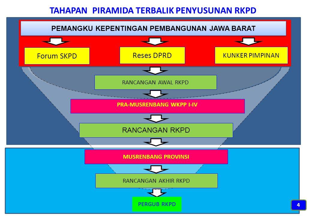 WAKTUACARAPENYAJI 08.00 – 09.00Pendaftaran 09.00 – 09.15Sambutan GubernurKepala BKPP 09.15 – 10.00Paparan Rancangan Awal RKPD 2016Kepala Bappeda Provinsi Jawa Barat 10.00 – 12.00Paparan Program dan Kegiatan Prioritas Kab/Kota Tahun 2016 -Usulan Kegiatan Tematik Sektoral Yang Akan Didanai oleh APBD Provinsi (sesuai Pagu Indikatif) -Usulan Kegiatan Tematik Kewilayahan -Usulan Kegiatan Yang Akan Didanai oleh APBN Kepala Bappeda Kab/Kota 12.00 – 13.00ISOMA AGENDA KEGIATAN PRA MUSRENBANG PROVINSI DI BKPP AGENDA KEGIATAN PRA MUSRENBANG PROVINSI DI BKPP 15 Sesi Pertama (08.00 – 13.00)