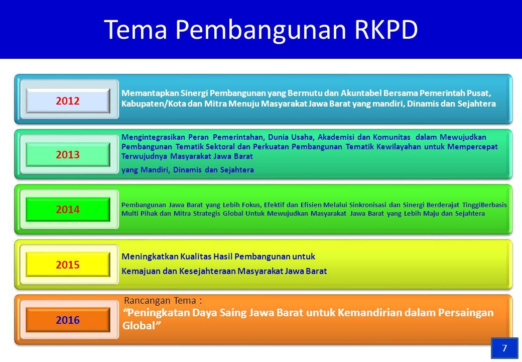 Tema Pembangunan RKPD Memantapkan Sinergi Pembangunan yang Bermutu dan Akuntabel Bersama Pemerintah Pusat, Kabupaten/Kota dan Mitra Menuju Masyarakat