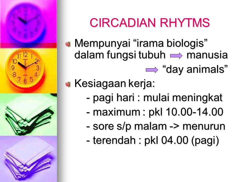 """CIRCADIAN RHYTMS Mempunyai """"irama biologis"""" dalam fungsi tubuh manusia """"day animals"""" Kesiagaan kerja: - pagi hari : mulai meningkat - pagi hari : mula"""